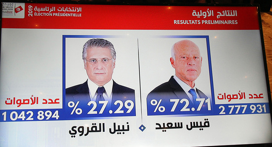 Portraits with the results of the presidential candidates Kais Saied and Nabil Karoui seen during a press conference held by the Independent High Authority for Elections (ISIE), to announce the official preliminary results of the presidential election runoff in Tunis.  Kais Saied, is ranked first in official results with 72,71 %, Nabil Karoui is ranked second with 27,29 %.